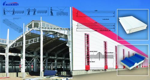 پانل دیواری پوشش پلاستیسول